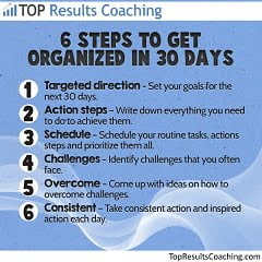 6 Steps to Get Organized in 30 Days