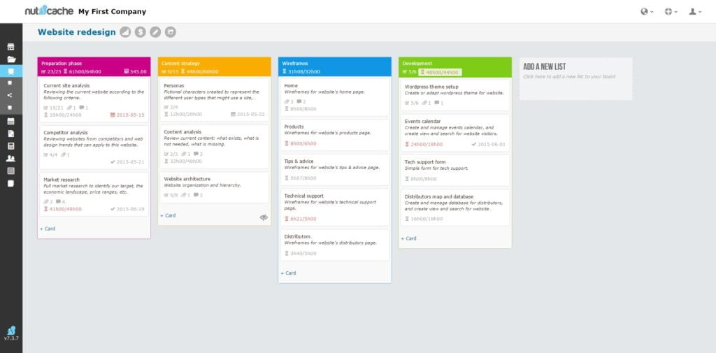 Collaborative Dashboards