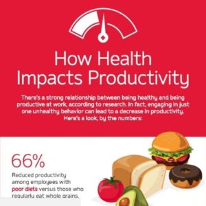 health-and-productivity