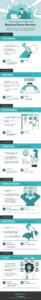business-owner-burn-out.infographic.1b-01